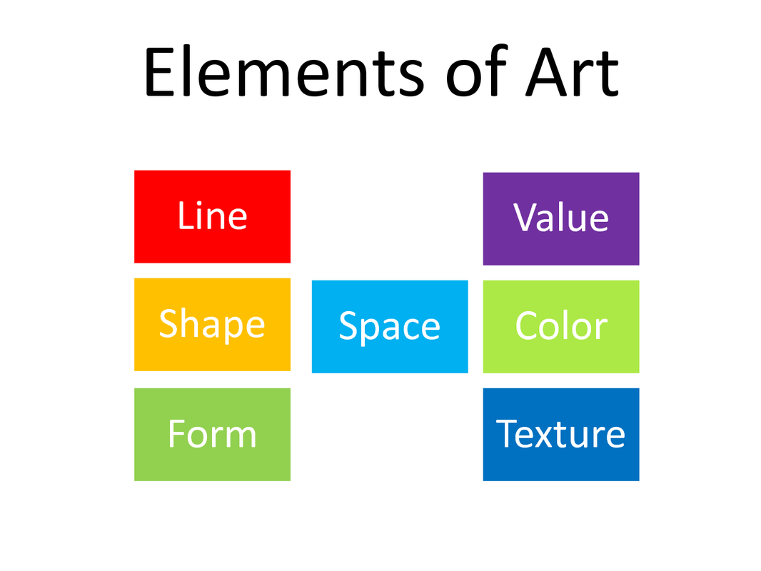 Elements Of Art The Ingre Nts Of Art