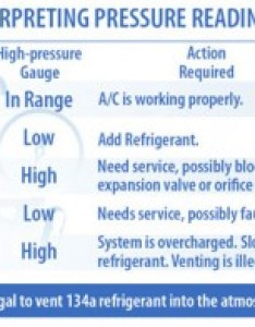 apc  also   system pressure chart ac pro   php bloginfo  name   rh acprocold