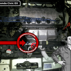 1999 Honda Civic Ac Wiring Diagram 2004 Club Car Precedent Battery How To Recharge The Ehow Party