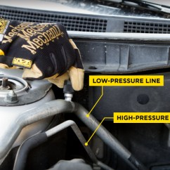 2003 Honda Crv Ac Wiring Diagram Portal Vasculature How To Find The Low Pressure A C Port On Your Car Pro Php