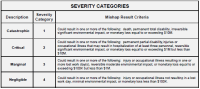 Risk & Safety Management Archives - Page 4 of 5 - AcqNotes