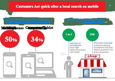 local_search_results