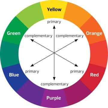 colori complementari