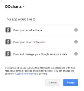 Let OOCharts gather Google Analytics Data on your Behalf.