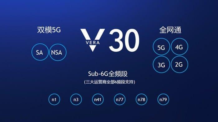 HONOR V30 Pro выпустят с 4 камерами и процессором Kirin 990 5G