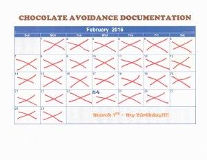 February Chocolate Avoidance