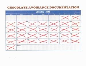 January Chocolate Avoidance
