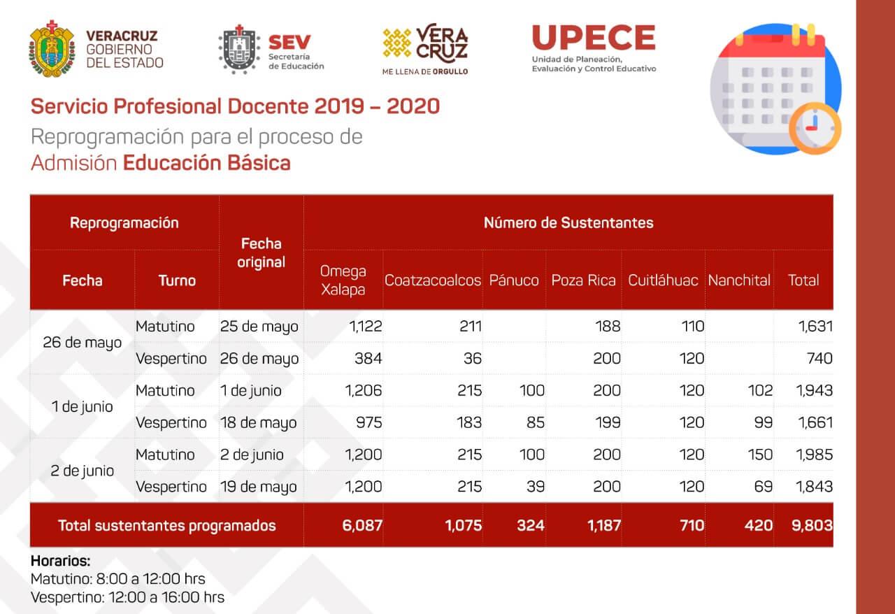 La Secretaría de Educación de Veracruz (SEV) informó que el proceso de admisión al servicio educativo en Educación Básica, fue reprogramada para los días 25 y 26 de mayo; así como 01 y 02 de junio.