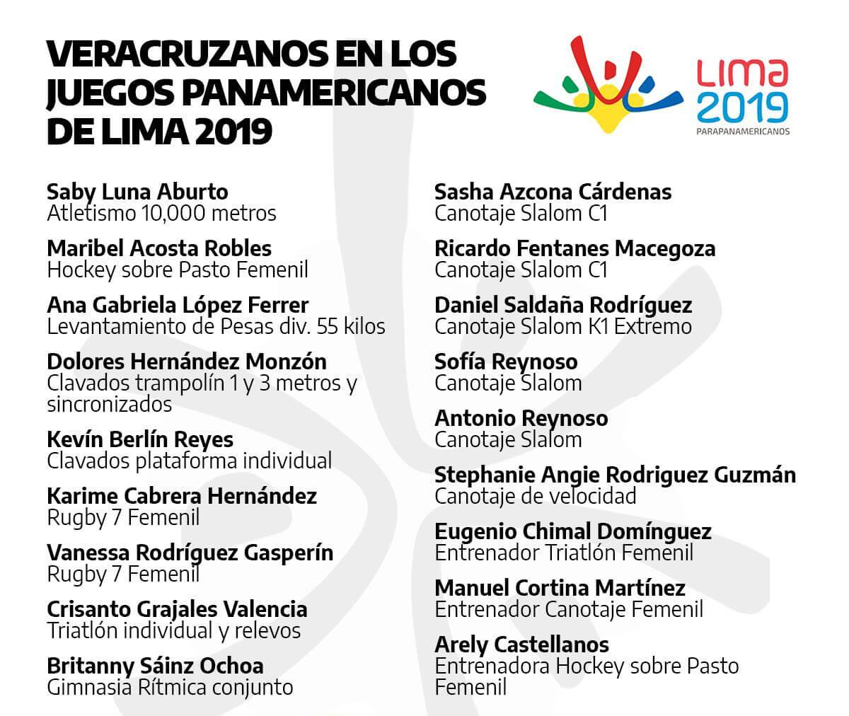 Quince deportistas y tres entrenadores es el aporte del estado de Veracruz para la delegación mexicana de los Juegos Panamericanos de Lima, Perú 2019, los cuales se desarrollarán del 26 de Julio al 11 de Agosto y en donde se repartirán boletos para Juegos Olímpicos de Tokio 2020.