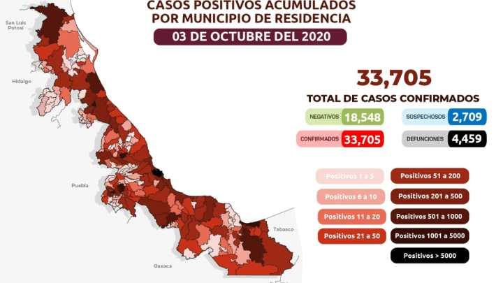 COMUNICADO | Estrategia Estatal contra el coronavirus 03/10/2020