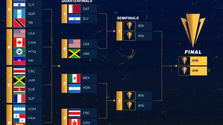 Sábado futbolero: comienzan los cuartos de final de la Copa Oro