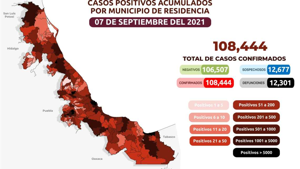 COMUNICADO | Estrategia Estatal contra el coronavirus 07/09/2021