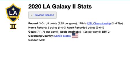 LA Galaxy II stats 2020