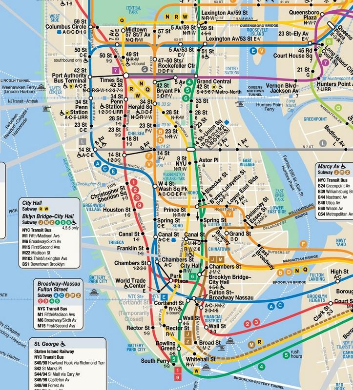 Nosso Roteiro Nova York  Across the Universe