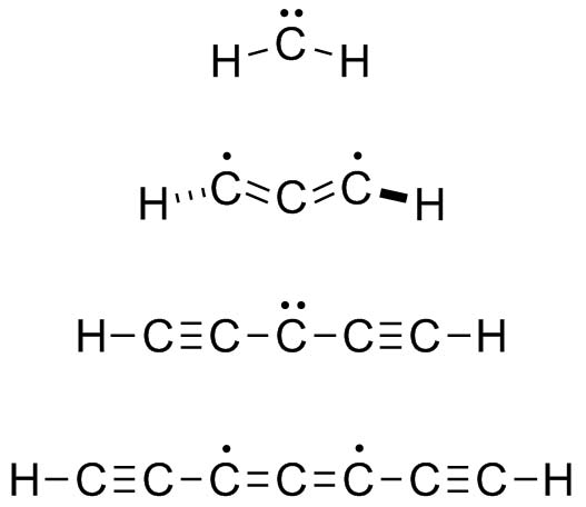 Photochemistry and Spectroscopy of Unsaturated Hydrocarbons