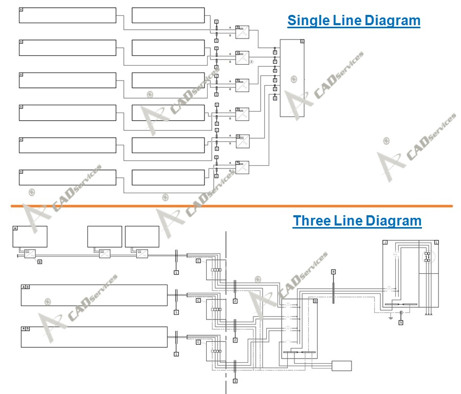 three line solar diagram push dim wiring single vs drafting services 09 apr one