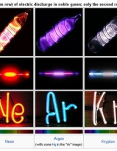 Credit medium also new energy efficient method to extract noble gases from air rh acsh