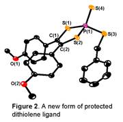 An Electrochemically Controlled Separation of Nitrogen and