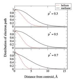 Theoretical Investigation of the Two-state Model for the