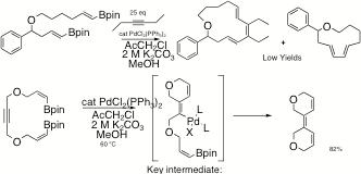 Oxidative Palladium Coupling Chemistry