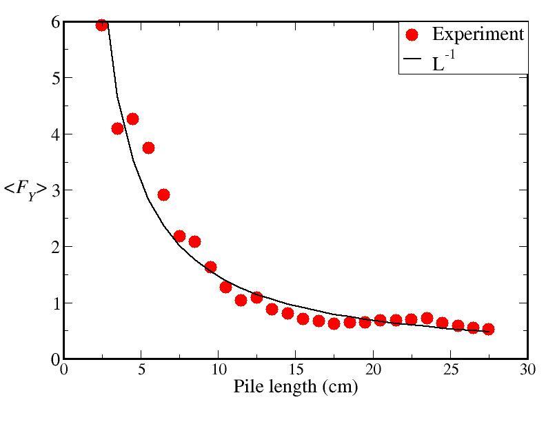 Report: Geometrically Cohesive Granular Materials