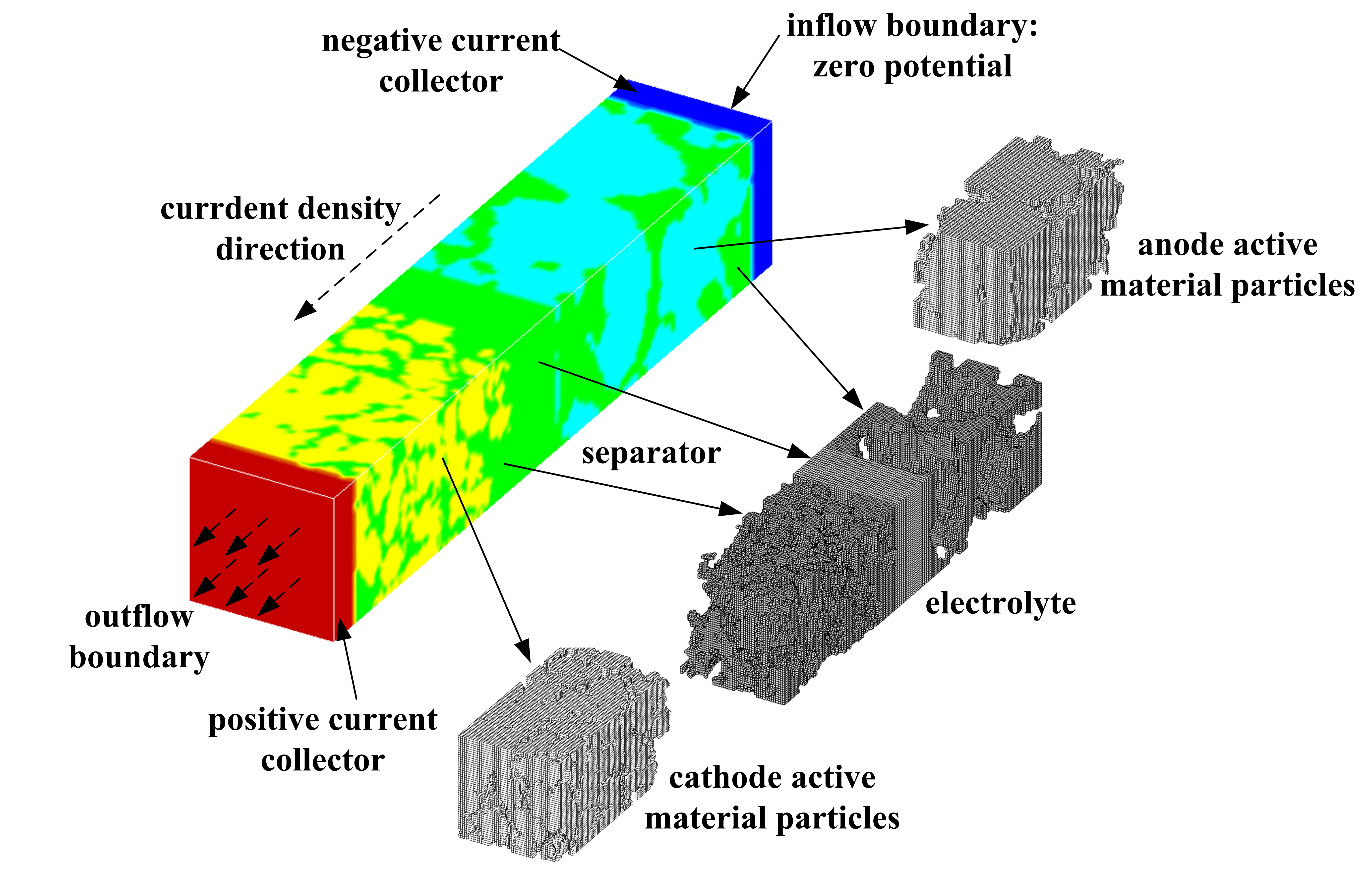 lithium ion cell diagram clavicle and scapula report identification of battery electrode