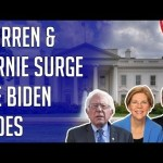 Joe Biden Drops 13 points into 3rd Place Nationally - New 2020 Democratic Primary Poll August 2019 | @politicalforecast 16