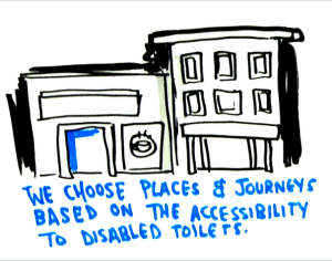 We choose places and journeys based on the accessibility of disabled toilets