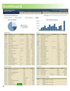 Actionrev Brochure Dashboard