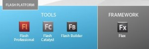 Flash and Flex Integration