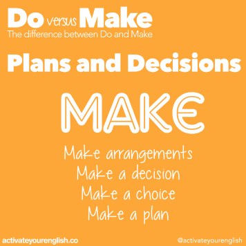 Collocations with MAKE