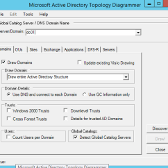 Active Directory Visio Diagram Example Of Cellular Energy Structure In With Adtd Visualize Ad Topology Diagrammer