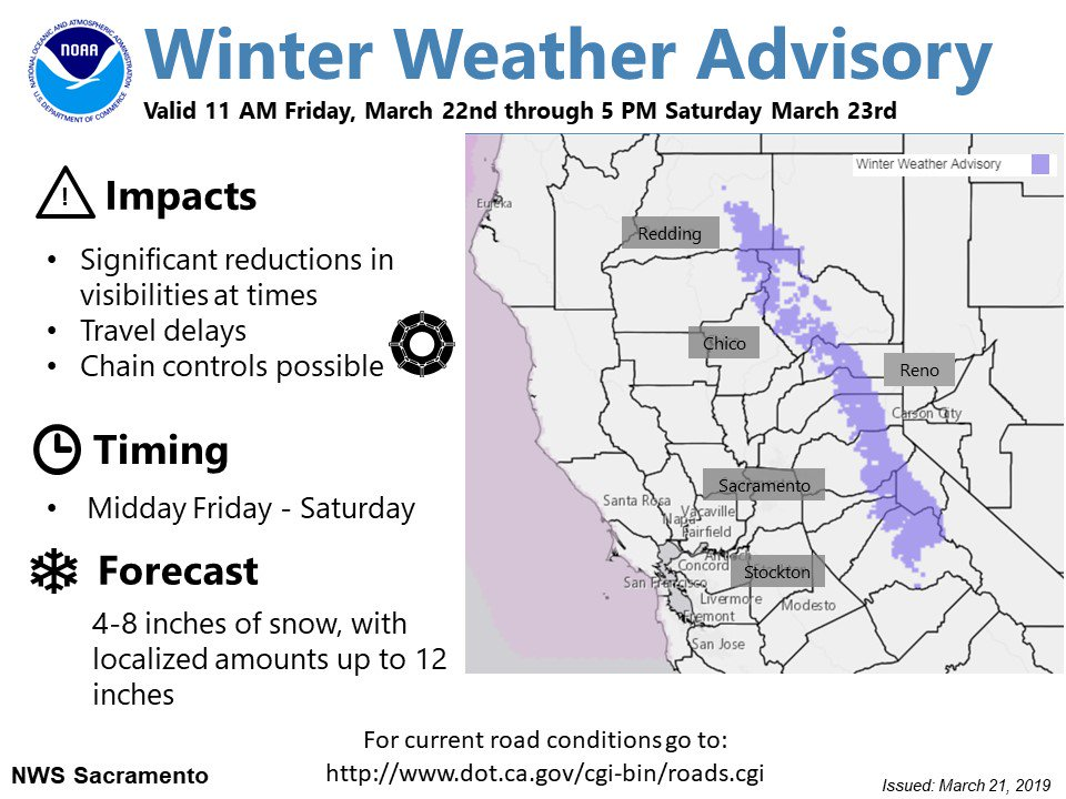 Winter Returns: Up to Four Feet of Snow Expected in NorCal this Week