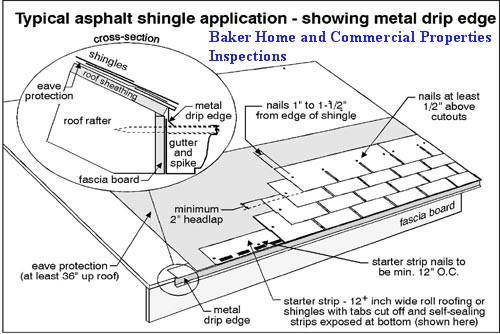 Asphalt Shingle Roof Diagram
