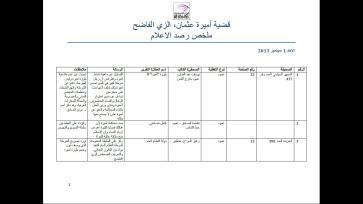 الرصد الاعلامي لقضية أميرة عثمان