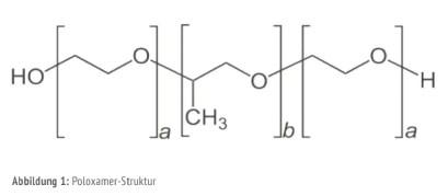 actolind-polyhexanid-info-2