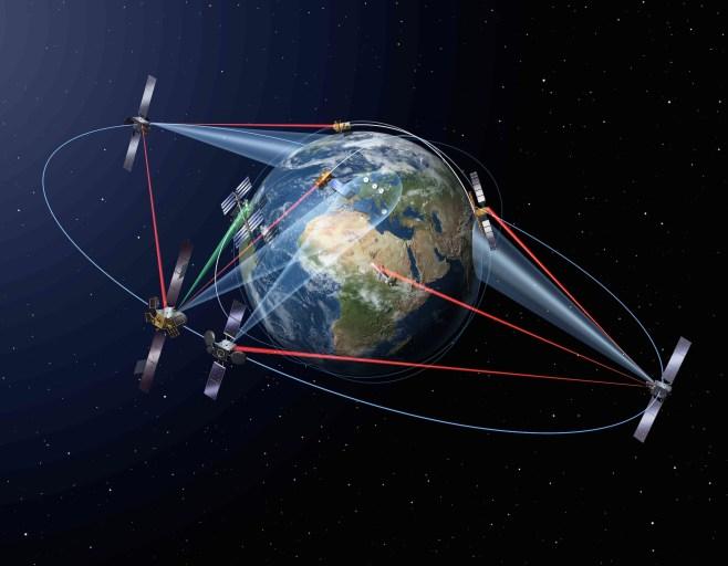 Le système SpaceDataHighway en action