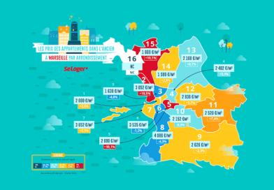 Le marché immobilier reprend du rythme à Marseille