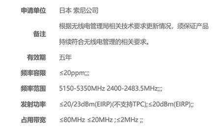 Sony a enregistré un nouvel appareil photo à monture E haut de gamme