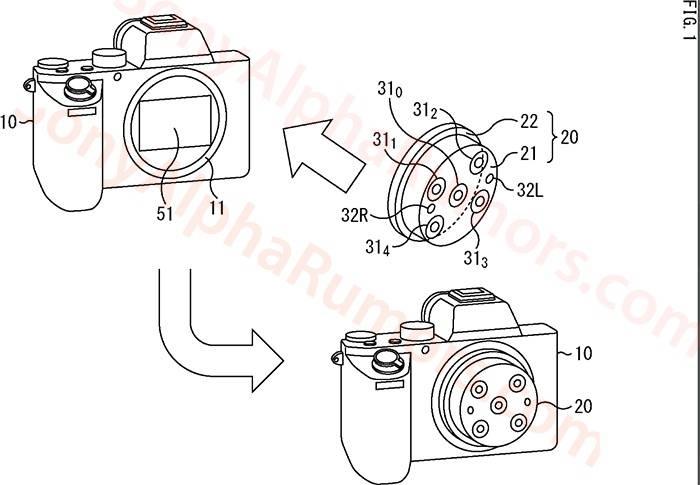 Des brevets Sony autour de concepts photos