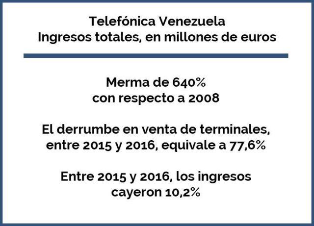 Telefonica 2016 - 5