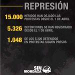 Represion-0