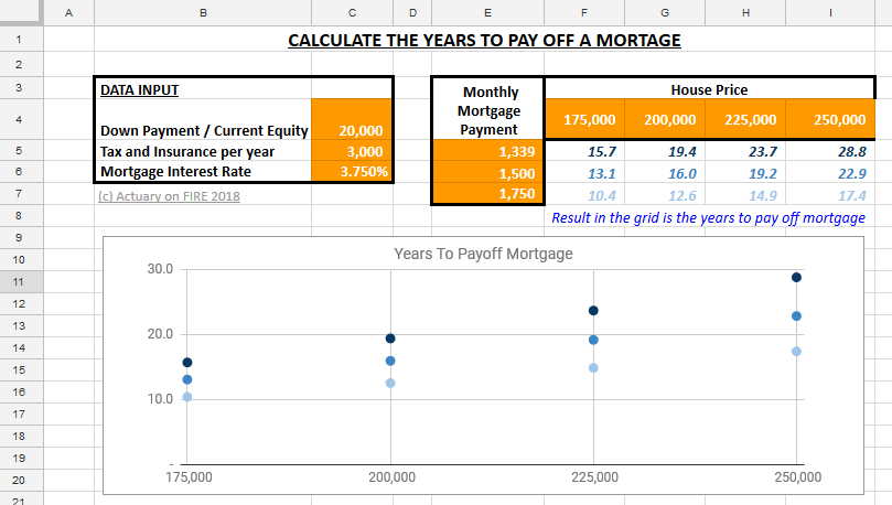 When can I pay off my mortgage?