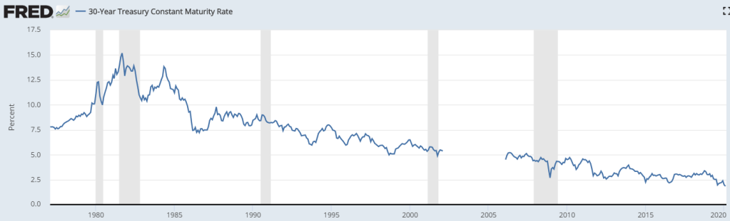 30 year Treasury