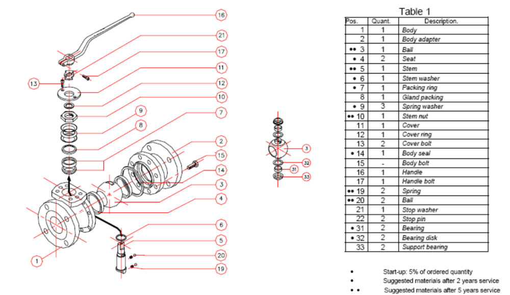 medium resolution of typical parts list and exploded view