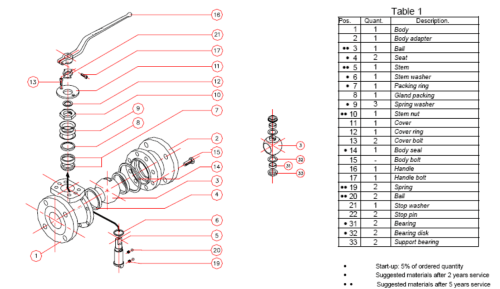 small resolution of typical parts list and exploded view