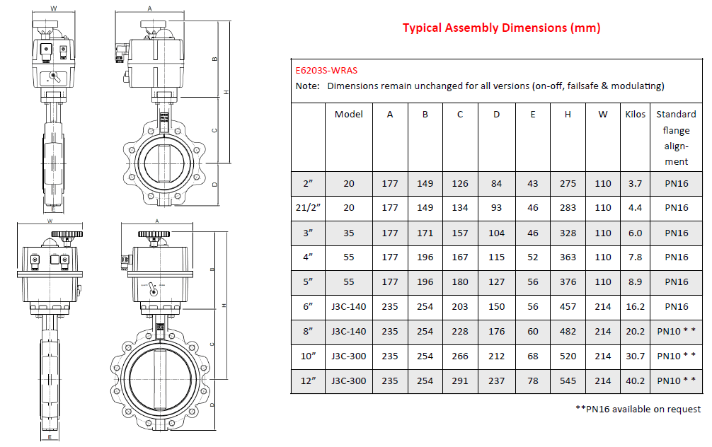 Electrically actuated WRAS Approved Lugged Butterfly Valve