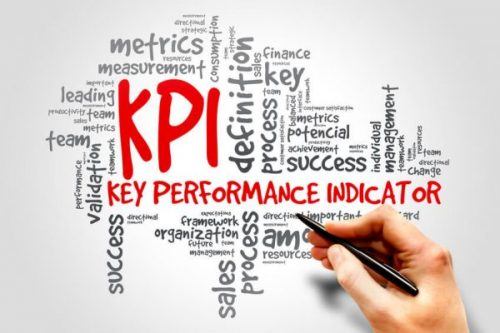 Agile Scrum Key Performance Indicator