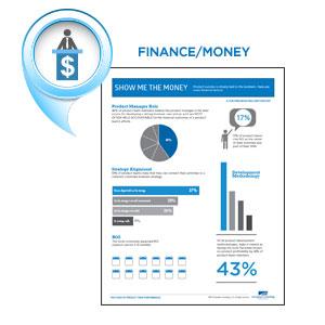 Finance Money Infographic