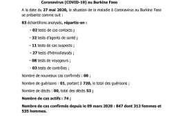 CORONAVIRUS AU BURKINA: 00 nouveau cas confirmé, 1 guérison et 00 décès à la date du 27 mai 2020
